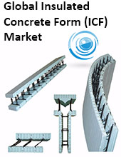 Global Insulated Concrete Form ICF Market - Market Analysis