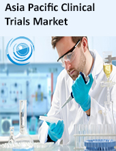 Asia Pacific Clinical Trials Market Size Outlook