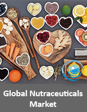Global Nutraceuticals Market - Size, Outlook, Trends and